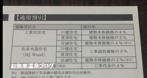株主優待,ミサワホーム